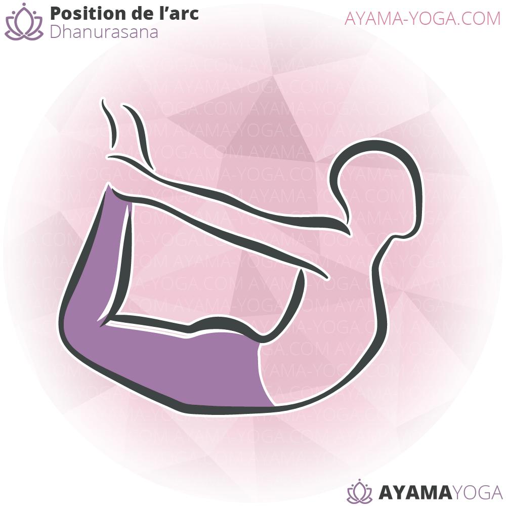 Posture de l'arc – Dhanurasana